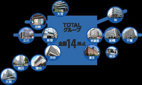 TOTALグループ全国11拠点